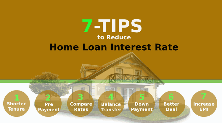 7 Essential Tips To Reduce Home Loan Interest In 2021