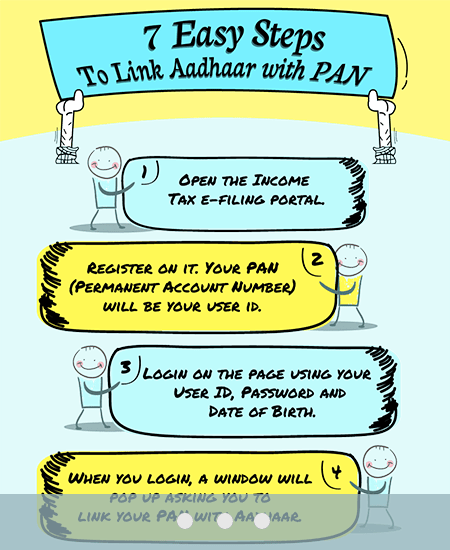 7 Easy Steps to Link PAN with Aadhar