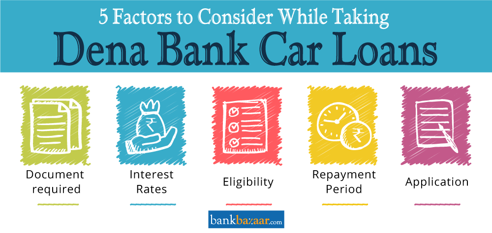 Low Interest Used Car Loans
