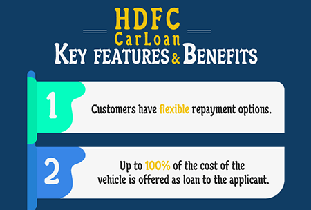 Appy for HDFC Car Loan