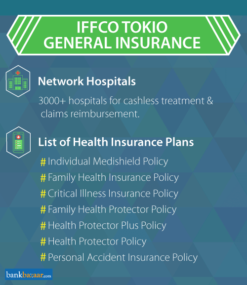 IFFCO Tokio Health Insurance Plans