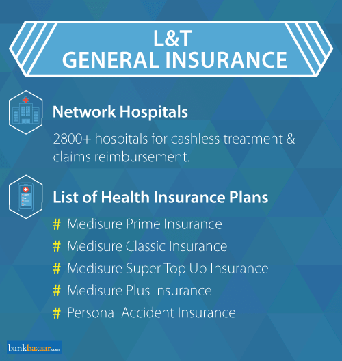 L and T Health Insurance Plans