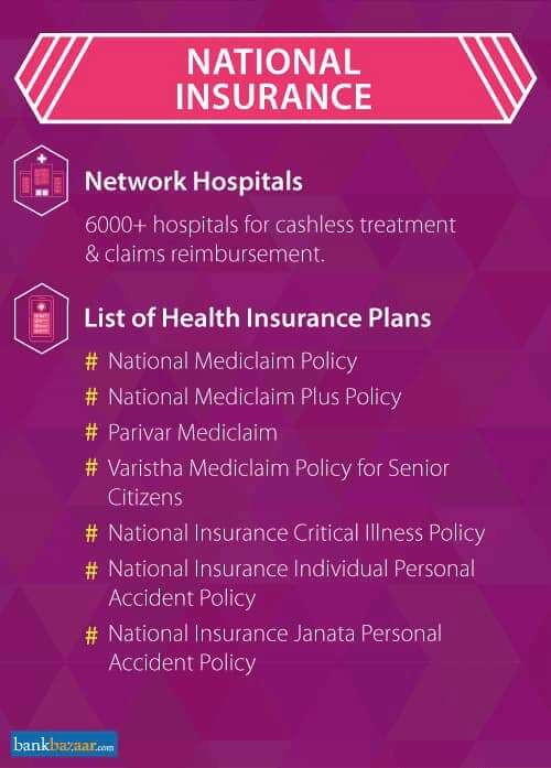 National Health Insurance Check Benefits And Plans Online