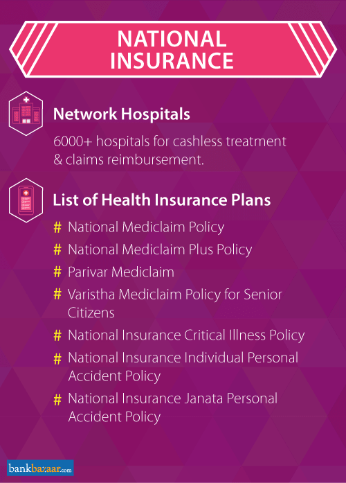 National Health Insurance Plans