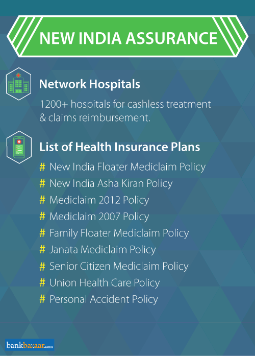 New India Health Insurance Plans
