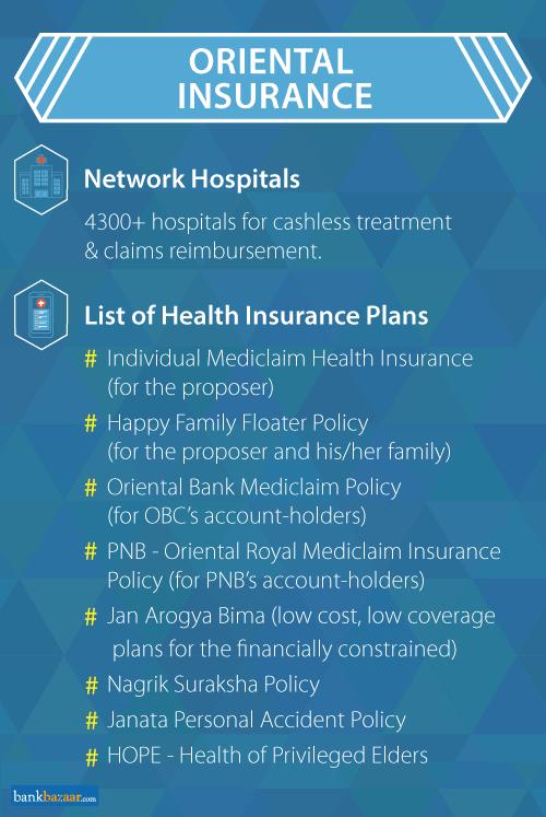 Oriental Health Insurance Plans Check Reviews Features