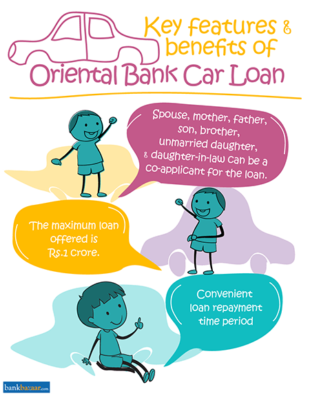 Apply for Oriental Bank Car Loan