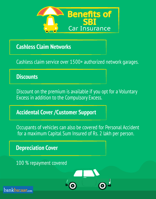 Benefits of SBI Car Insurance