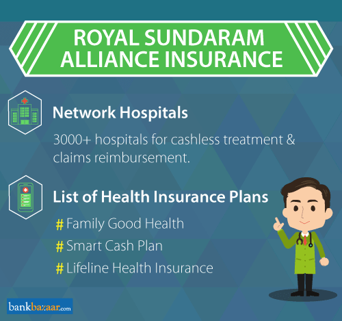 Royal Sundaram Health Insurance Plans
