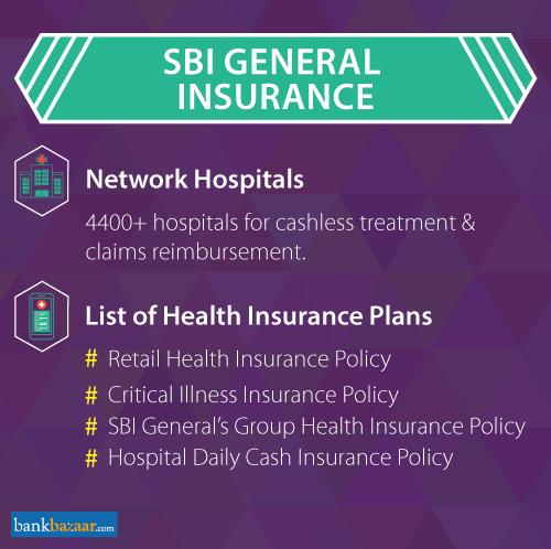SBI General Health Insurance Plans