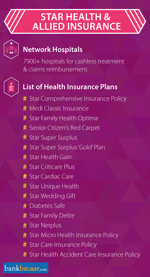 Top 10 health insurance companies in india for fy 2018-19.