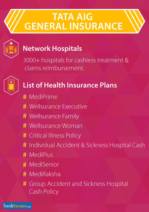 TATA AIG Health Insurance Plans