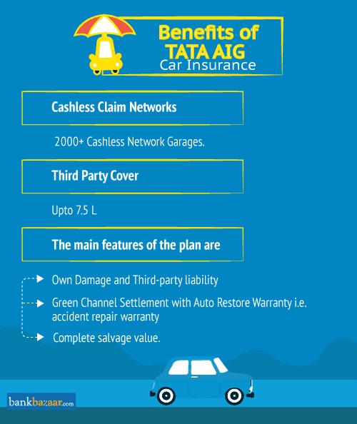 Aig Auto Insurance >> Tata Aig Car Insurance Tata Aig Motor Insurance Reviews Online