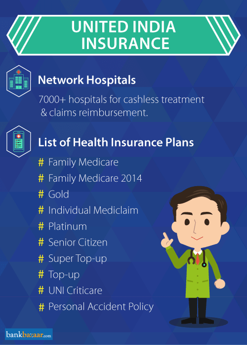United India Health Insurance Plans