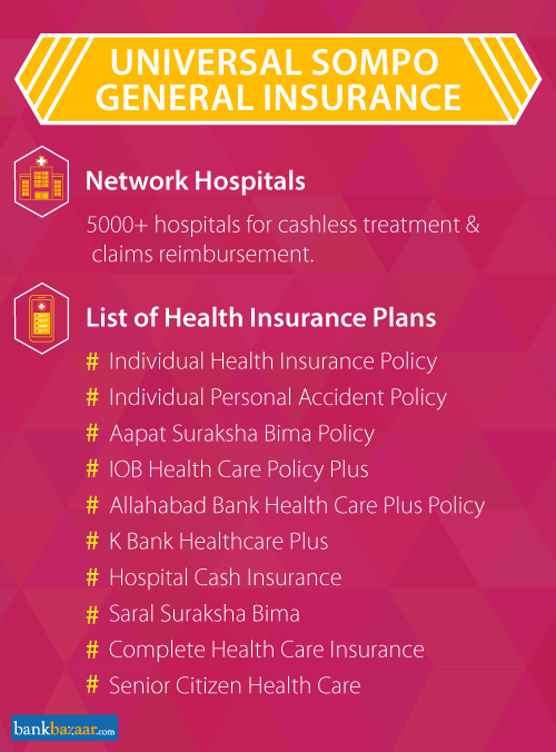 Universal Sompo Health Insurance Plans
