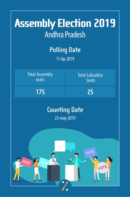AP Voter ID | AP Voter ID Status | Andhra Pradesh Voter List
