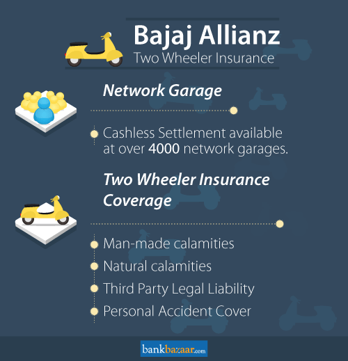 Bajaj Allianz Two Wheeler Insurance Coverage