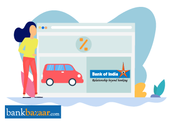 Bank of India Car Loan Interest Rates
