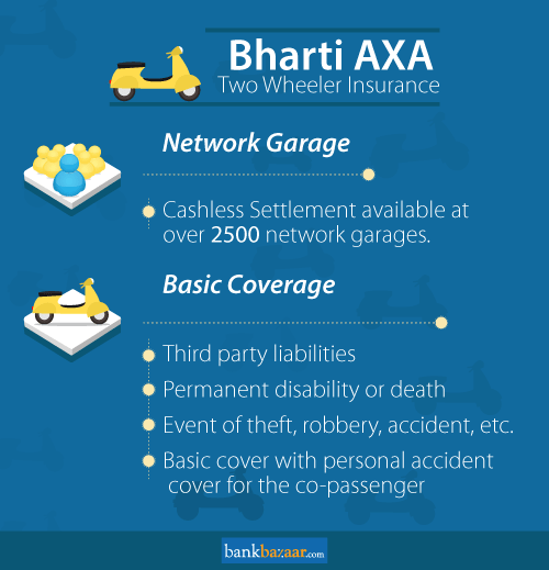 Bharti Axa Two Wheeler Insurance Coverage