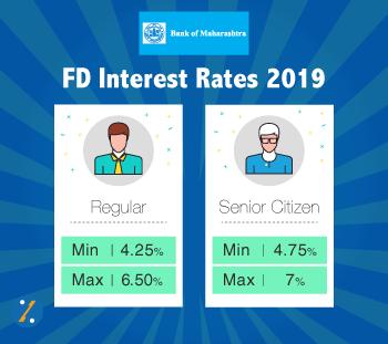 Axis bank fd interest rates 2019 calculator