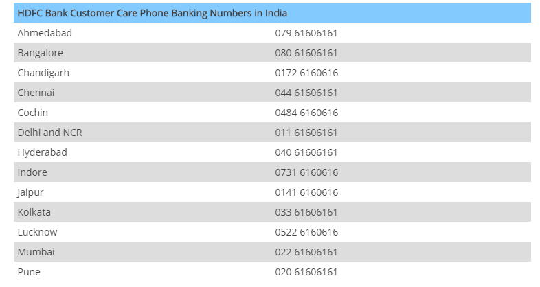 HDFC Bank Customer Care Phone Banking Numbers in India