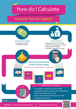 Calculating Income Tax on Salary