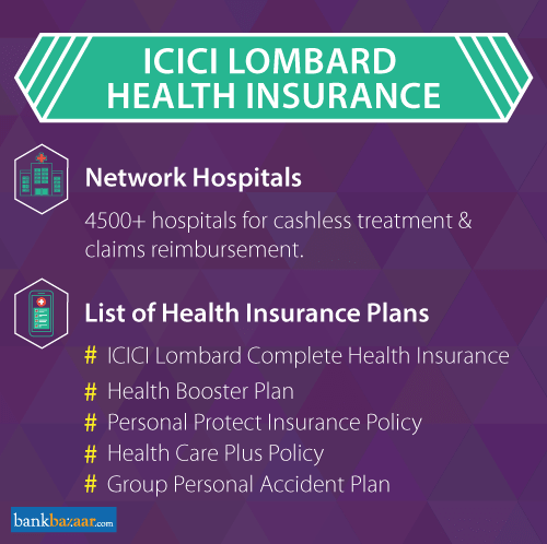 ICICI lombard health insurance plans