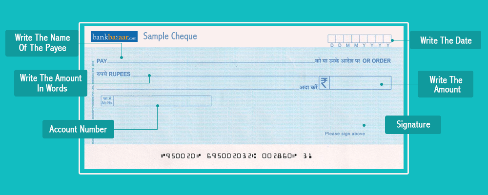 How to check my signature in axis bank account online