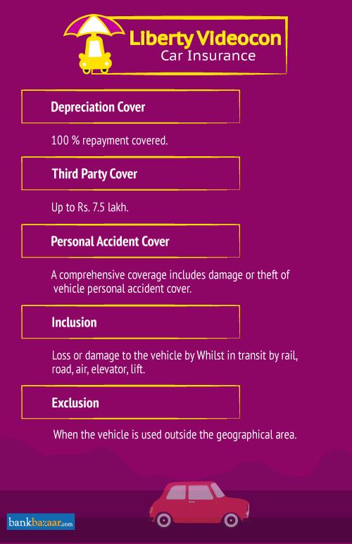 Liberty Videocon Car Insurance Reviews Online Comparision