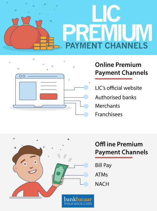 LIC Online Payment – Pay Premium for your Policy, 23 Sep 2018