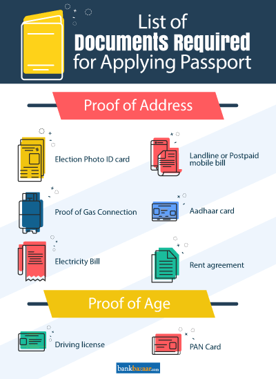 documents required for passport - fresh, tatkal, reissue, minor (2018)