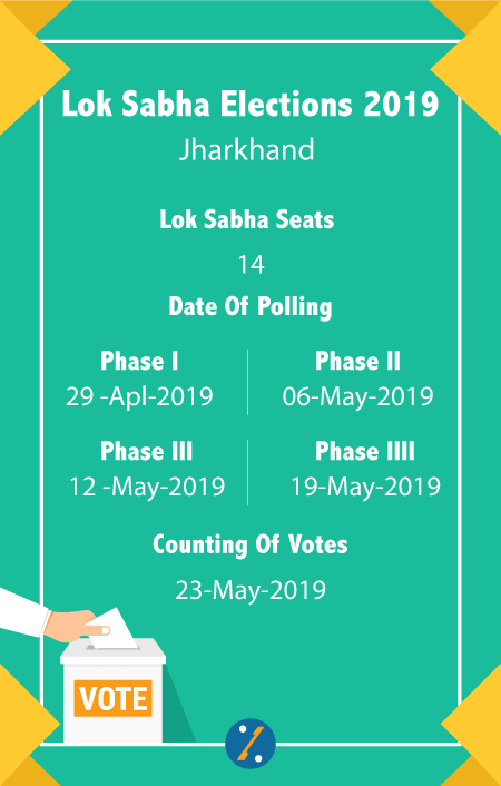 Jharkhand Elections 2019