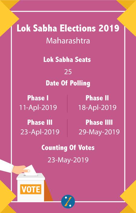 Voter ID Maharashtra | Election Commission of Maharashtra