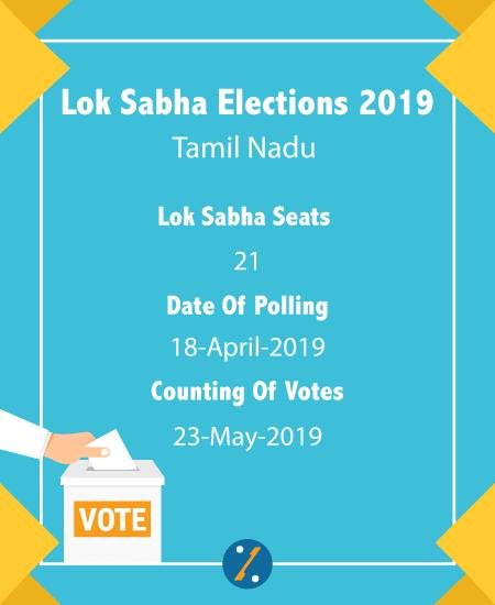 Voter ID Tamilnadu | Brief on Tamilnadu Election Commission