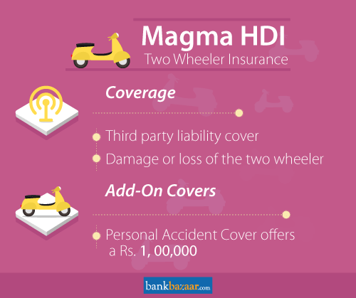 Magma Two Wheeler Insurance Coverage