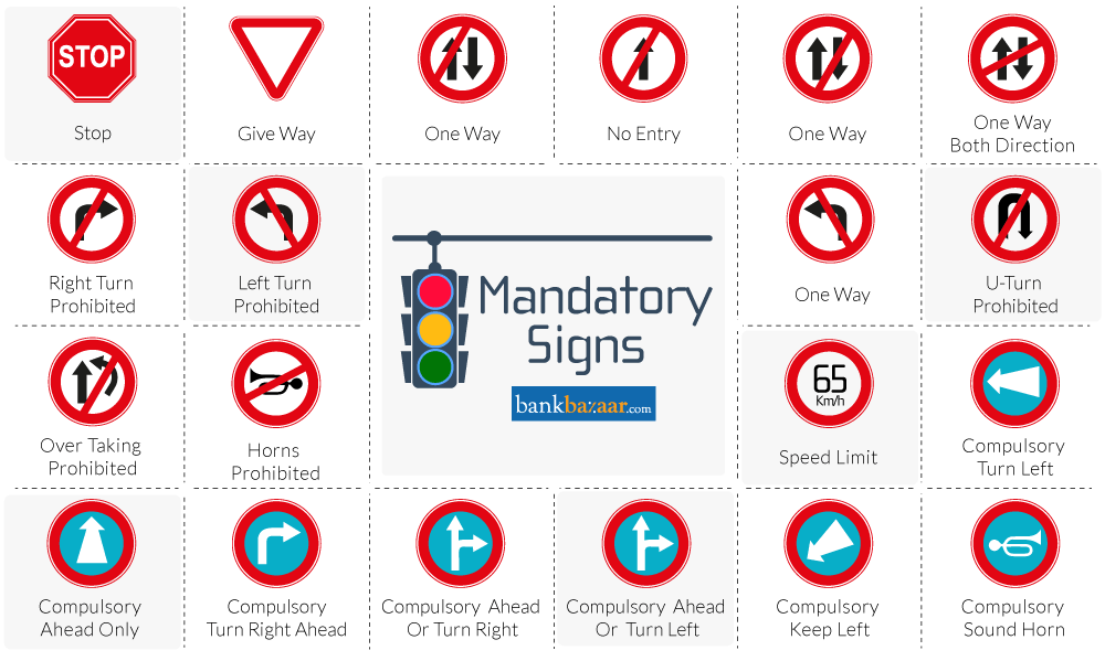 Road Safety Rules And Traffic Signs That You Must Be Aware Of