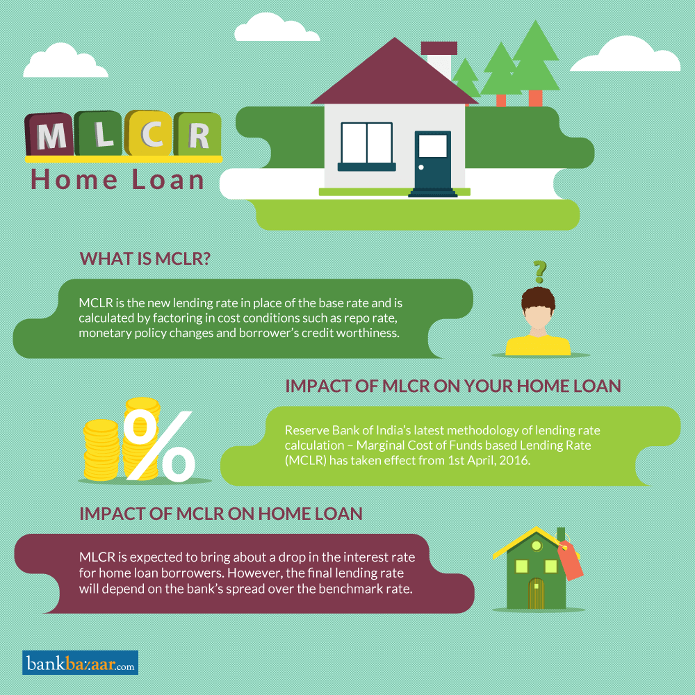MCLR Infographic