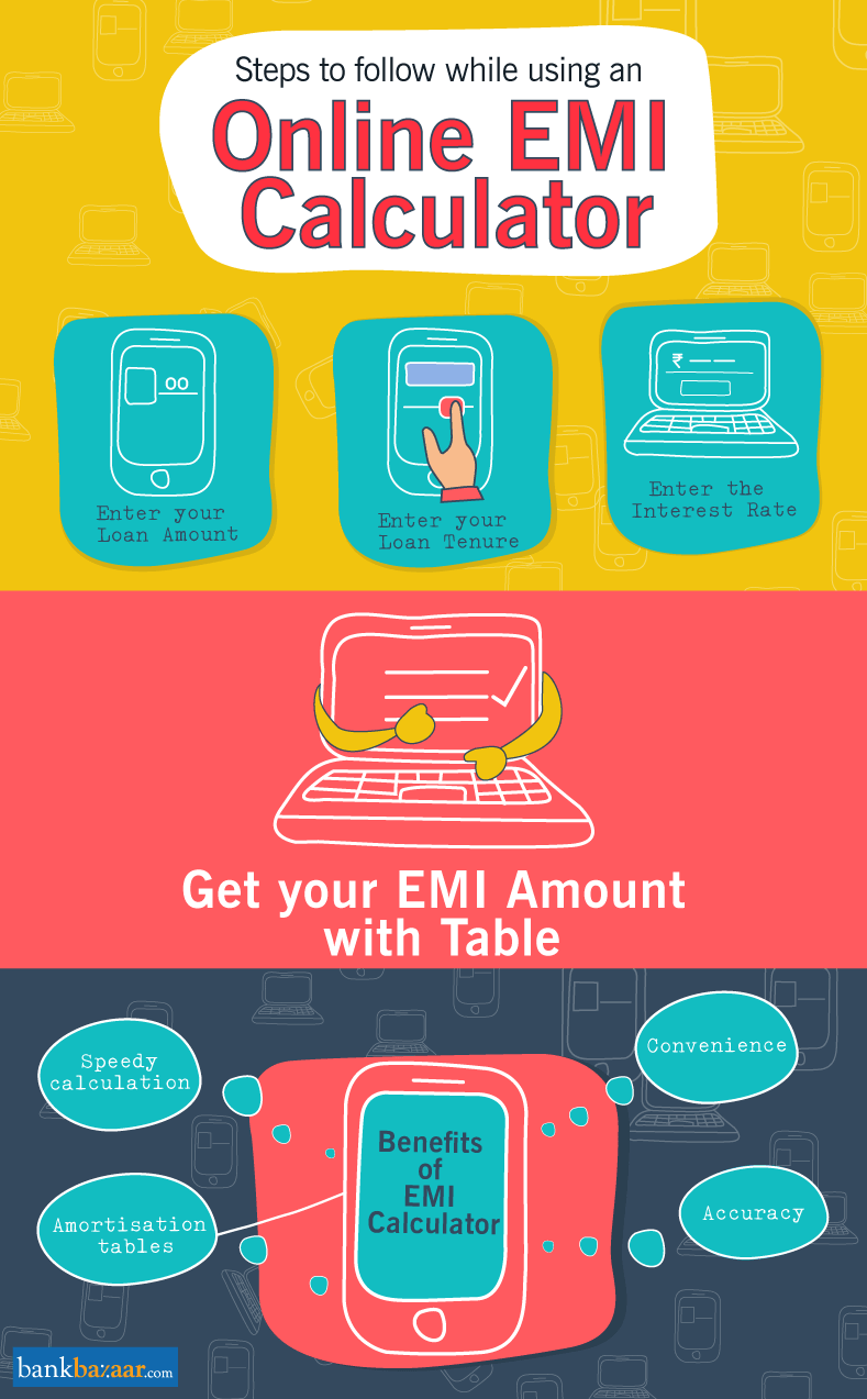 Emi Calculator Calculate Emi On Home Car And Personal Loans