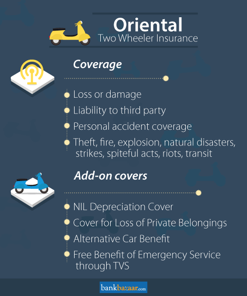 Oriental Two Wheeler Insurance Coverage