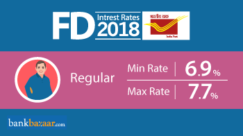 Post office fixed deposit interest rates and calculator 2018 - Post office savings rates ...