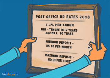 Post Office Recurring Deposit Interest Rates