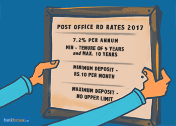 Post Office RD Interest Rates