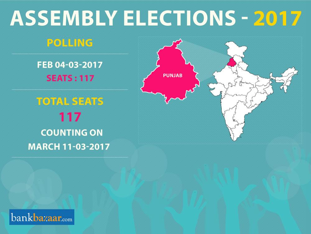 Get Voter Card Punjab | Details on Punjab Election - 2018