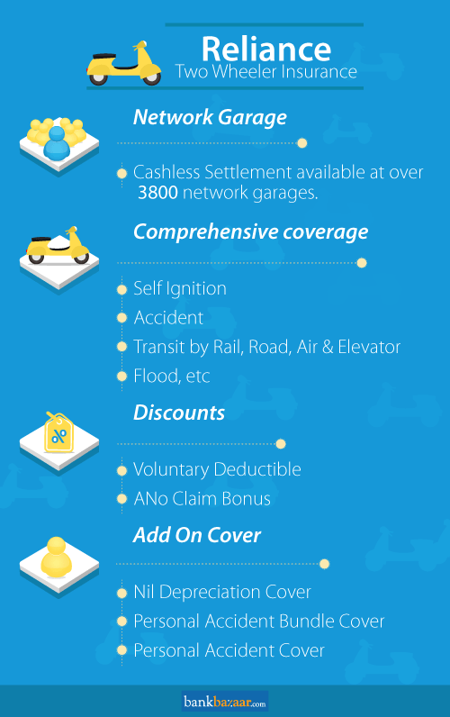 Reliance Two Wheeler Insurance Coverage