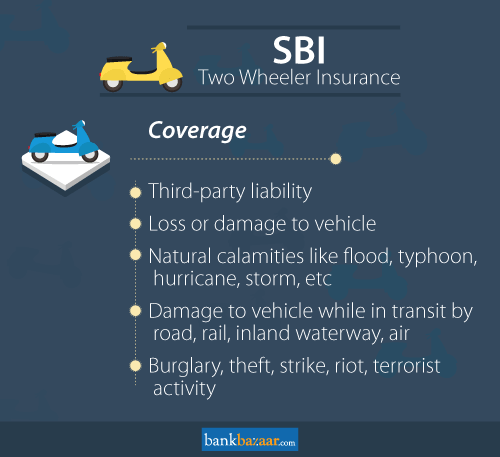 Sbi Two Wheeler Insurance Coverage