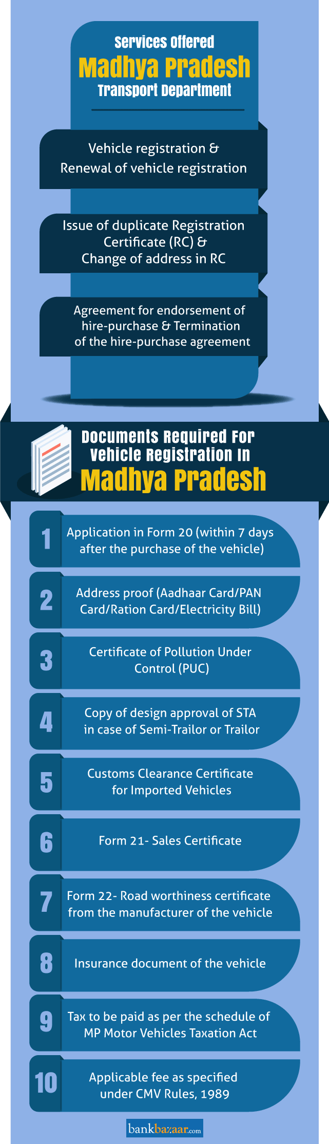 Services offered Madhya Pradesh Transport Department