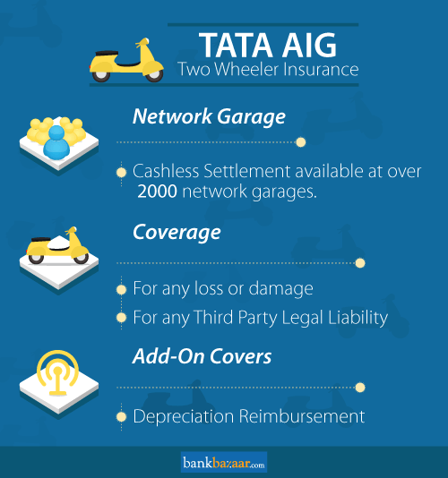 Tata Aig Two Wheeler Insurance Coverage