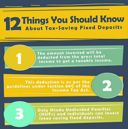 12 Things You Should Know About Tax Saving Fixed Deposit