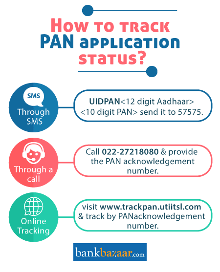 PAN Card Status: Check UTI & NSDL Pan Application Status