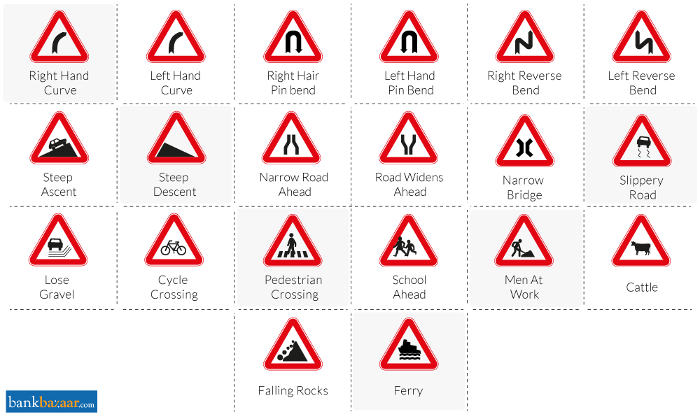 Cautionary Traffic Signs